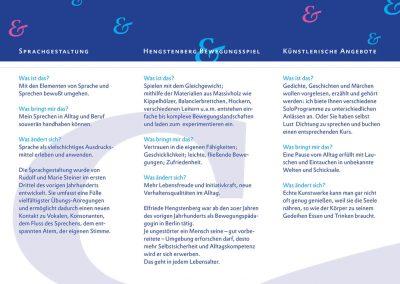 Flyer mit Angeboten Ursula von Ammon | stimmig bewegen & sprechen | Sprachgestaltung und BewegungsSpiel | Kiel